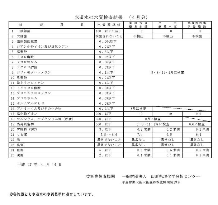水質検査HP用H270001