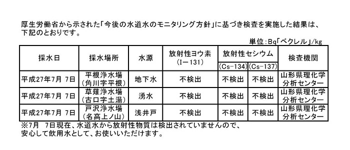 bdxbg27年度 放射性物質水質検査0001bfdh