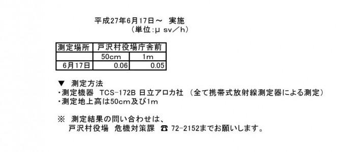 空間放射線量H270001gfc
