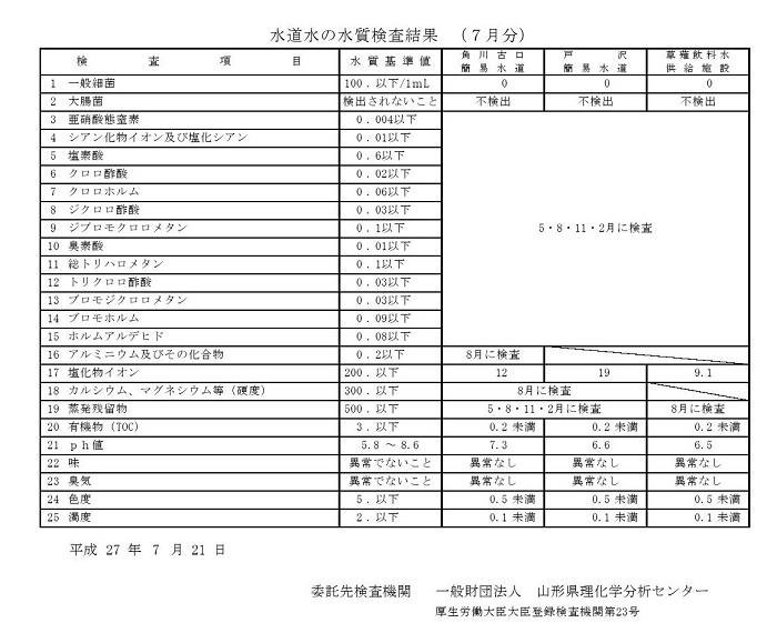 水質検査HP用H27