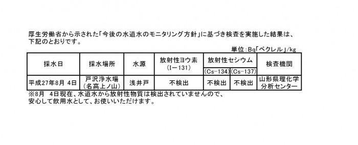 27年度 放射性物質水質検査0001fyfukjgyb