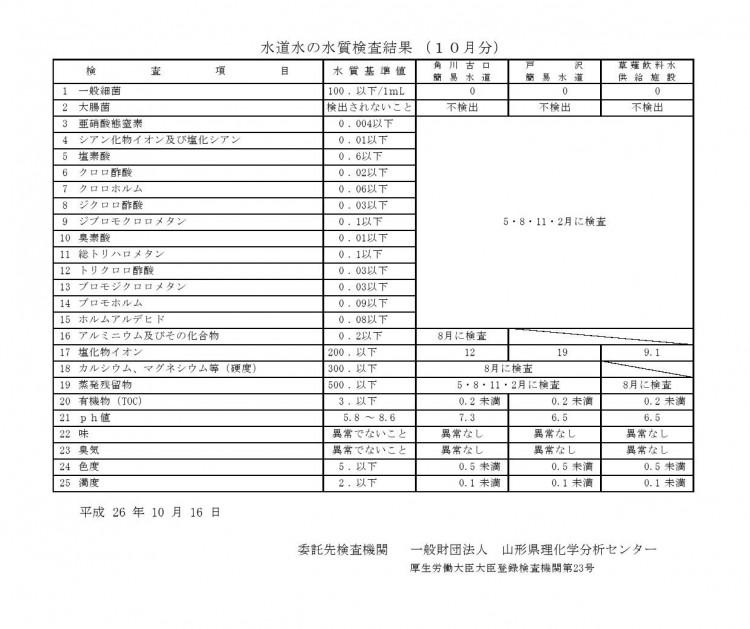 水質検査HP用10月分0001tnxrj
