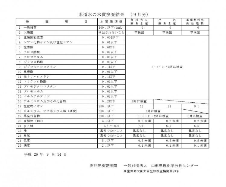 水質検査HP用9月分0001utjf