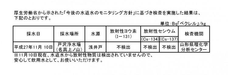 27年度 放射性物質水質検査0001kkkkkkkkkkkkkkkk