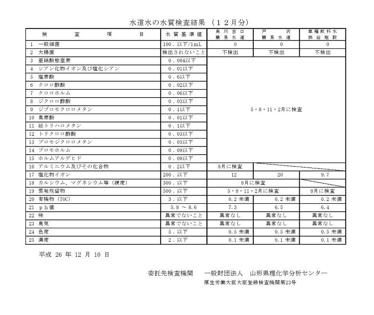 水質検査HP用H27gerh0001