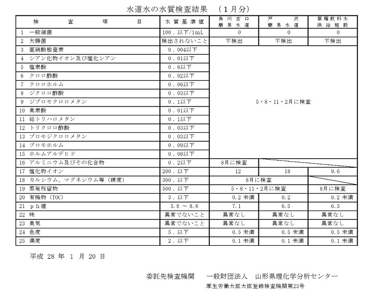 水質検査HP用H27 (1)0001