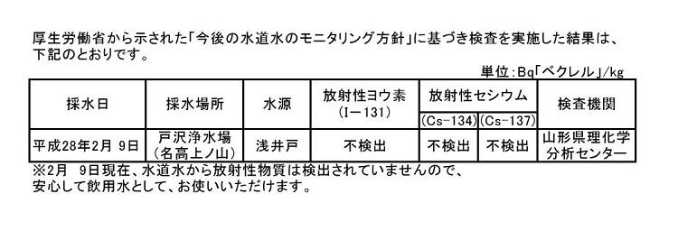 27年度 放射性物質水質検査mj0001