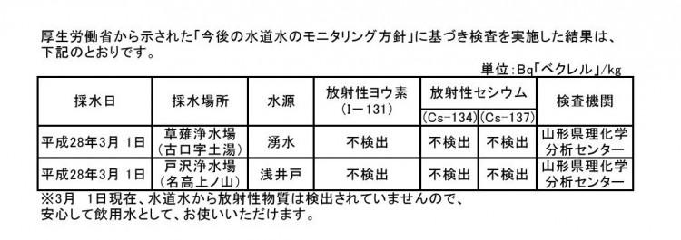rうぇげr27年度 放射性物質水質検査0001